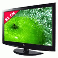Pourquoi Choisir un Ecran LCD 32 pouces ?