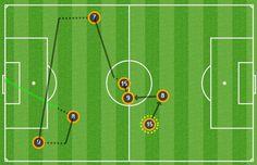 #Descanso #UdeG 0-1 #Atlas Gran jugada gol. Por cierto es el segundo remate de Leao en #LigaMX y el primero a puerta.