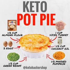 Complete list of keto diet food. Are you a beginner and not sure about what to eat and avoid then go through this guide it has everything you need to know . Diet Dinner Recipes, Keto Dinner, Diet Recipes, Cetogenic Diet, Ketosis Diet, Banting Diet, Lchf, Keto Fat, Low Carb Keto