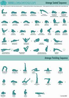Yoga Astanga Seated and Finishing Sequences