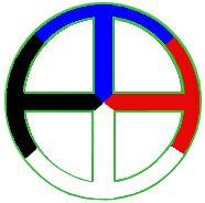 Cherokee genealogy resources.