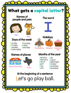 Use this Capitalization Anchor Chart with students during each capitalization mini lesson. You could also print a copy of this anchor chart that students can keep in their writing folder or journal. Be sure to model using the anchor chart often, so students will do the same!