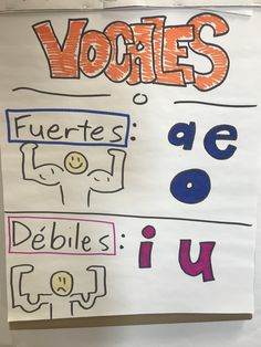 Diptongos Anchor chart - diptongo | The Bilingual Hut (TPT Store) | Spanish anchor charts ...