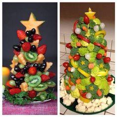 Christmas health! #healthychristmas