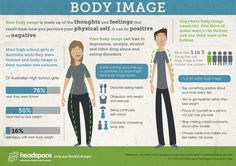 Body image has an impact on women and men. This is a great infographic about body image. headspace - Australia's National Youth Mental Health Foundation Body Love, Nice Body, Mental Health Foundation, Body Image Quotes, Mental Health And Wellbeing, Positive Body Image, Headspace, Thoughts And Feelings, Adolescence