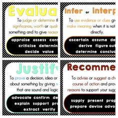 Cognitive Verb Posters based on Australian Curriculum Achievement Standards. Source by Education And Literacy, Primary Education, Continuing Education, Education Quotes, Teacher Resources, Teacher Pay Teachers, Visible Learning, Learning Support, Text Types