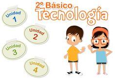 Libro digital de tecnología 2do grado