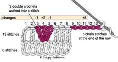 An amazing reference guide for beginners and experienced crocheters. All crocheters really should pin this and any time you have a question (or a bit of crochet amnesia), pull this site up.
