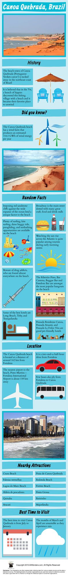 Canoa Quebrada Beach Infographic