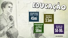 NOVAS TECNOLOGIAS NA EDUCAÇÃO Palestra para professores Expression SGI
