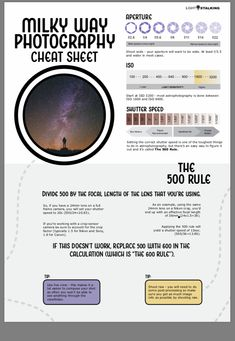 Photography Settings, Dslr Photography Tips, Photography Lessons, Photoshop Photography, Photography Tutorials, Creative Photography, Digital Photography, Lightroom, Cheat Sheets