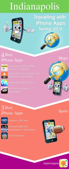 Indianapolis iPhone apps: Travel Guides, Maps, Transportation, Biking, Museums, Parking, Sport and apps for Students.
