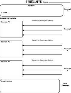 1000 images about 3 graphic organizers on pinterest graphic organizers paragraph and writing. Black Bedroom Furniture Sets. Home Design Ideas