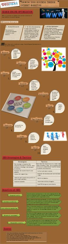 SEO - Growing your business through internet marketing  #Infographic