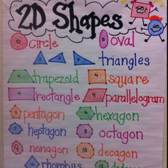 2D Shape sheet to help the class after teaching a lesson on 2D shapes