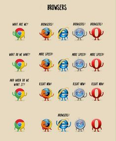 Browsers #fun #geek