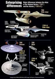 Image Result For Federation Warp Fighter Ac 409 Mk Iii Star Trek