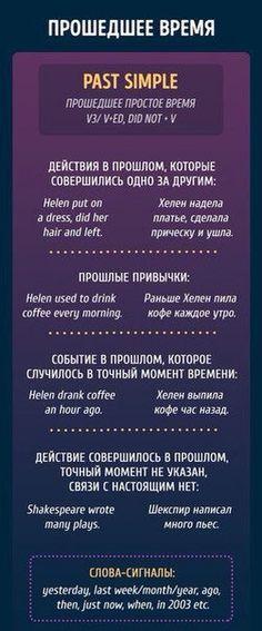 Памятка по временам английского языка   iStudy.su