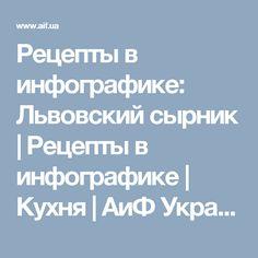 Рецепты в инфографике: Львовский сырник | Рецепты в инфографике | Кухня | АиФ Украина
