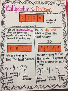 4th Grade math anchor chart- knowing when to use division or multiplication