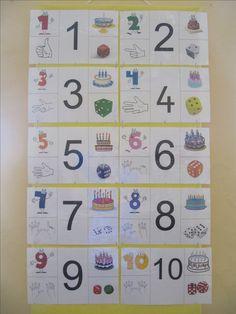 Matematická nástěnka (září 2015) Grade 1, Montessori, Bullet Journal, Education, School, Petra, Maths, Teaching, Classroom