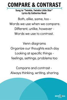 Music is perfect for focusing, energizing, and setting the pace within the classroom. Here's the song we use for Compare and Contrast in 1st grade
