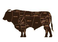 Asada, guisada, empanada, a la plancha, a la parrilla... diversas formas de preparar la carne de vacuno que requieren un tipo de pieza de carne diferente.