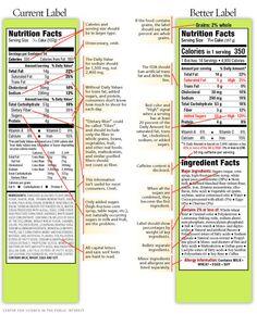 good carbs and bad carbs list pdf