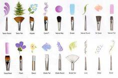 Orchid Nail: Comment bien choisir son pinceau ?