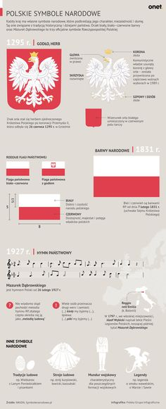 Polskie symbole narodowe - infografika