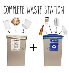 Boston Campus Waste Station Checklist