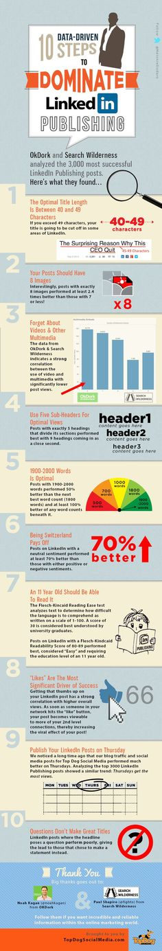 10 WAYS TO MASTER LINKEDIN PUBLISHING [INFOGRAPHIC] - | via @borntobesocial