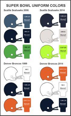 Seahawks Colors 2014 Seattle seahawks football team logo through the ...