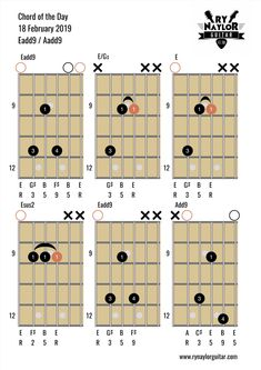 Music Theory Lessons, Music Theory Guitar, Music Chords, Jazz Guitar, Guitar Parts, Guitar Chords, Guitar Scales, Guitar Rig, Semi Acoustic Guitar