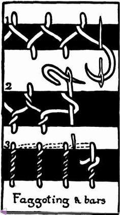 faggoting stitches Needlepoint Stitches, Hand Embroidery Stitches, Silk Ribbon Embroidery, Embroidery Techniques, Sewing Techniques, Hand Stitching, Embroidery Patterns, Needlework, Sewing Patterns