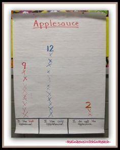 Graphs and Charts in Early Childhood: Preschool and Kindergarten. Graph RoundUP at RainbowsWithinReach Preschool Graphs, Early Childhood, Charts, Kindergarten, Diagram, Classroom, Class Room, Graphics, Infancy