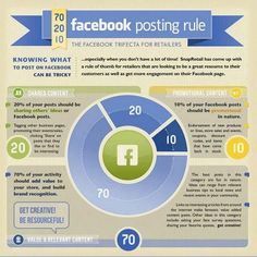 FB Social Media Etiquette