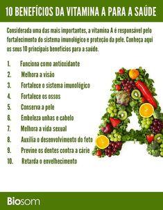 Conheça os benefícios da vitamina A. http://yamechanic.com/FGCL