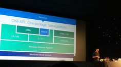Microsoft Build Tour