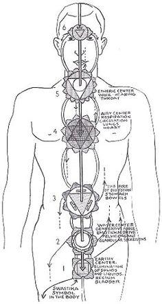 Healing TUNING FORKS - OM Tuner (Middle OM)