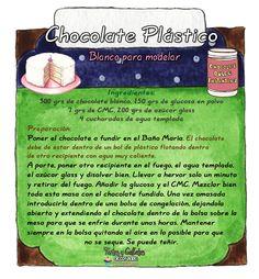 Tartas, Galletas Decoradas y Cupcakes: Receta de Chocolate Blanco Moldeable