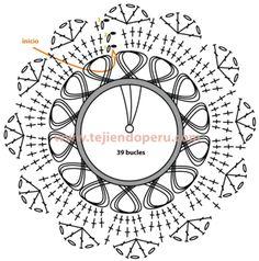 Instrucciones (video y gráfico) de motivos o pastillas circulares tejidas en horquilla (hairpin lace)