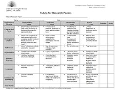 Art history research paper rubric for History rubric template