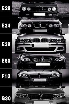 BMW 5er - series generation. 🙂 Euer Ingo von der AutoErlebniswelt-Tü Taunus