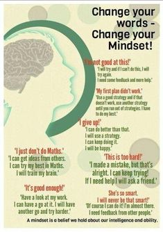 Students changed fixed mindset statements to growth mindset statements. Fixed Mindset, Growth Mindset, Change Mindset, Thinking Skills, Critical Thinking, Social Thinking, Social Work, Social Skills, Social Issues