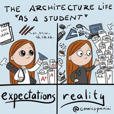 The Architecture Life as a Student Expectations vs Reality - Riot Architecture Student Portfolio, Architecture Memes, Architecture Concept Drawings, Architecture Sketchbook, Study Architecture, School Architecture, Interior Architecture, Reading Meme, Modern Small House Design