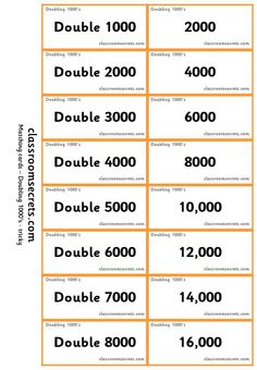 Two differentiated sets of matching cards and worksheets to double mutliples of 1000.