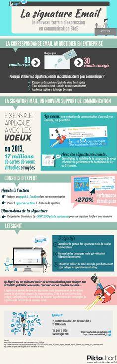 Communication #BtoB : ne négligez pas votre signature #e-mail ! #infographie