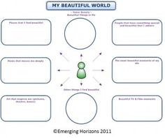Printables Co-occurring Disorders Worksheets search google and personal development on pinterest