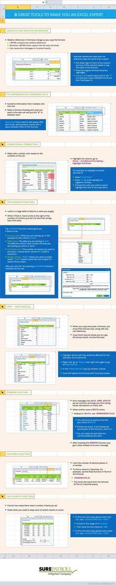 Access 2010 для чайников pdf скачать template